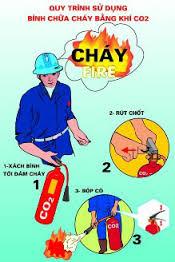 bình chữa cháy co2 dùng để chữa đám cháy nào