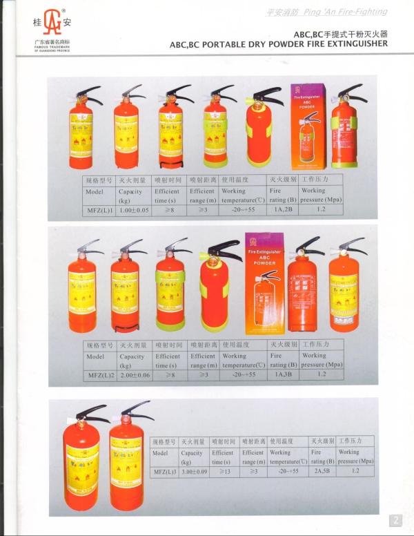 nạp sạc bình chữa cháy giá rẻ tại tphcm mfz4,mfz8,mfz35,co2 mt3,mt5,mt24