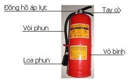 Nạp sạc bình chữa cháy bột bc abc co2