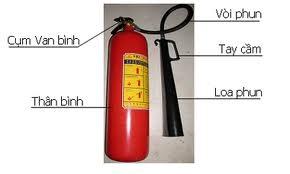 Bình chữa cháy khí co2 2kg (mt2)