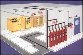 Cung cấp bình khí fm-200 nhận thi công lắp đặt khí fm-200 novec 1230