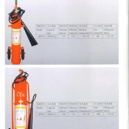 Gía bình chữa cháy co2 24kg