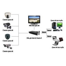 Đơn vị thi công lắp đặt hệ thống camera quan sát cao cấp