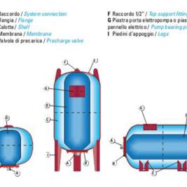 Ruột bình tích áp,điều áp varem,aquasystem 50l,100l,200,300l,500l,1000l,1500l,2000l
