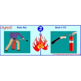 Nên chọn bình chữa cháy nào cho gia đình